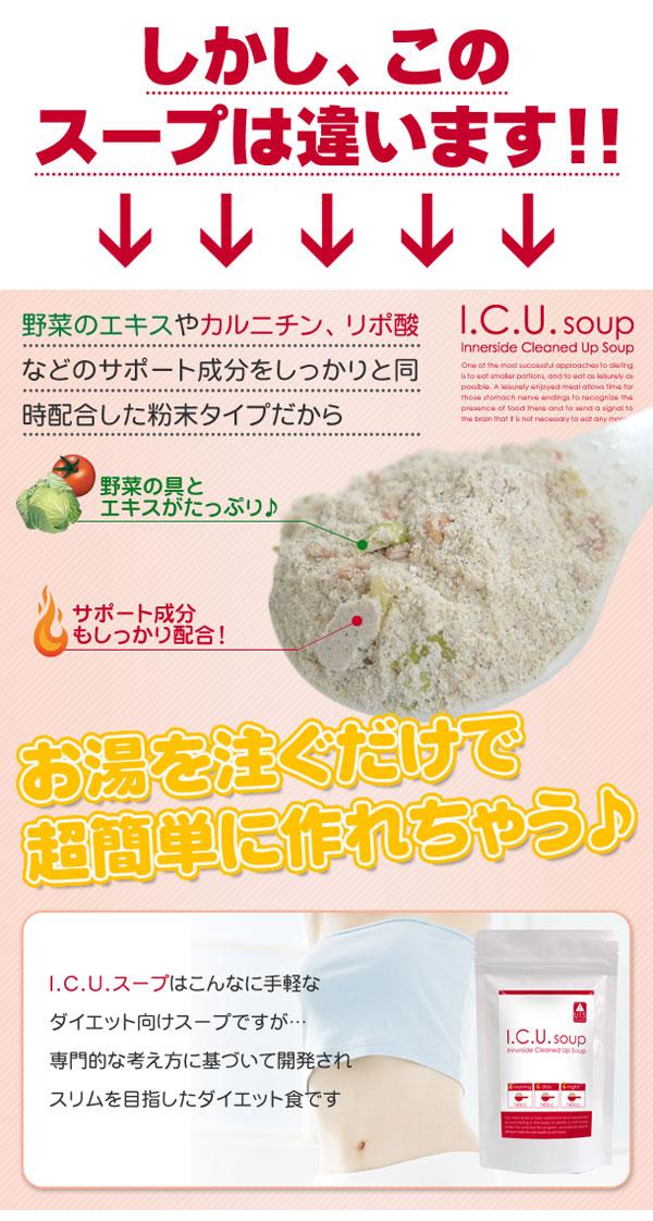 icuスープ